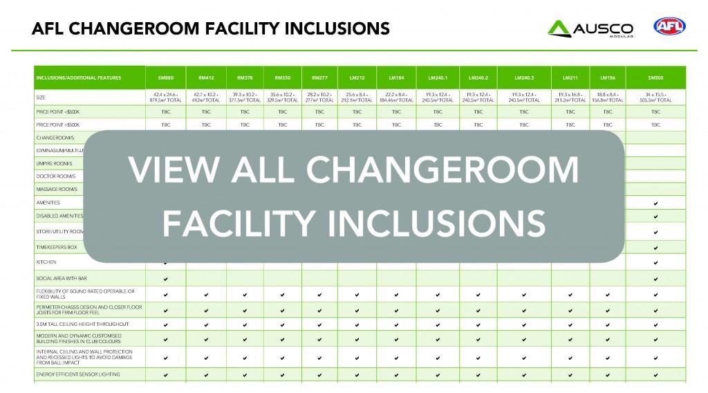 AFL Changeroom Inclusons download image